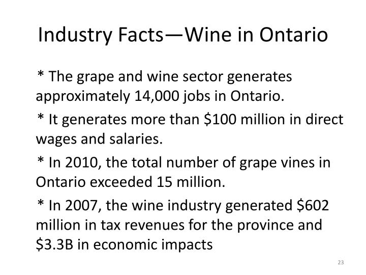 Industry Facts—Wine in Ontario