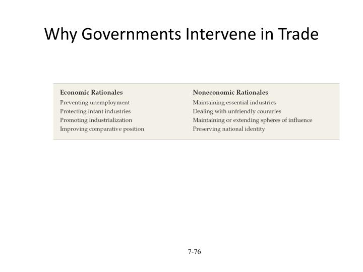 Why Governments Intervene in Trade