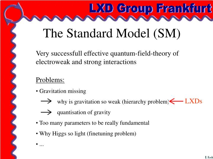 The standard model sm