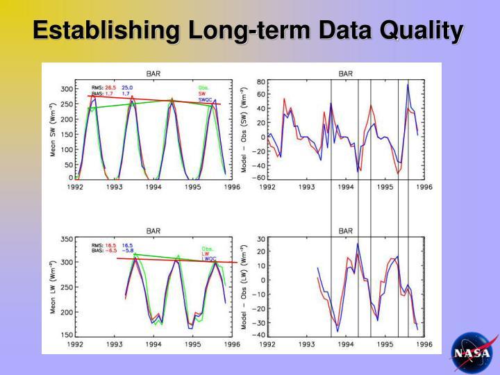 Establishing Long-term Data Quality
