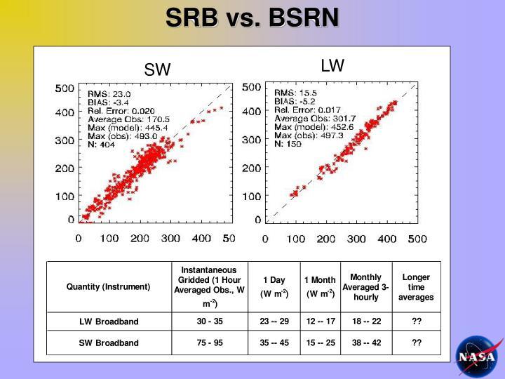 SRB vs. BSRN