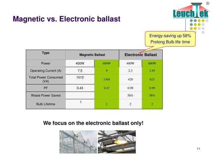 Magnetic vs. Electronic ballast