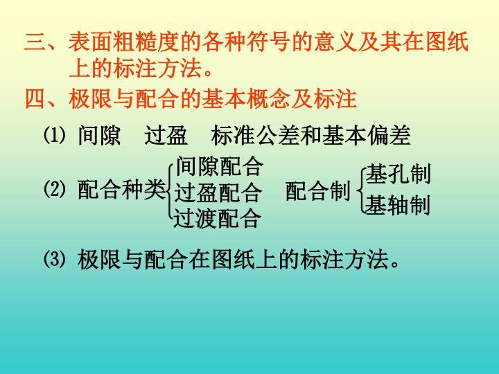 三、表面粗糙度的各种符号的意义及其在图纸