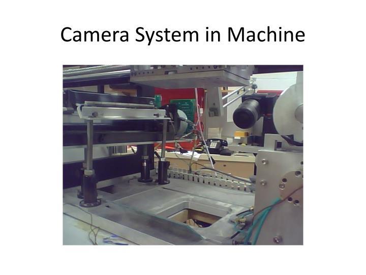 Camera System in Machine