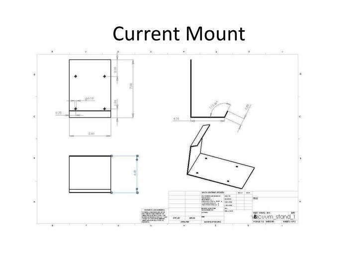 Current Mount