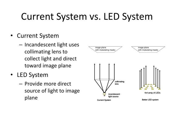 Current System vs. LED System