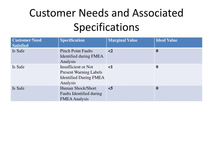 Customer Needs and Associated Specifications