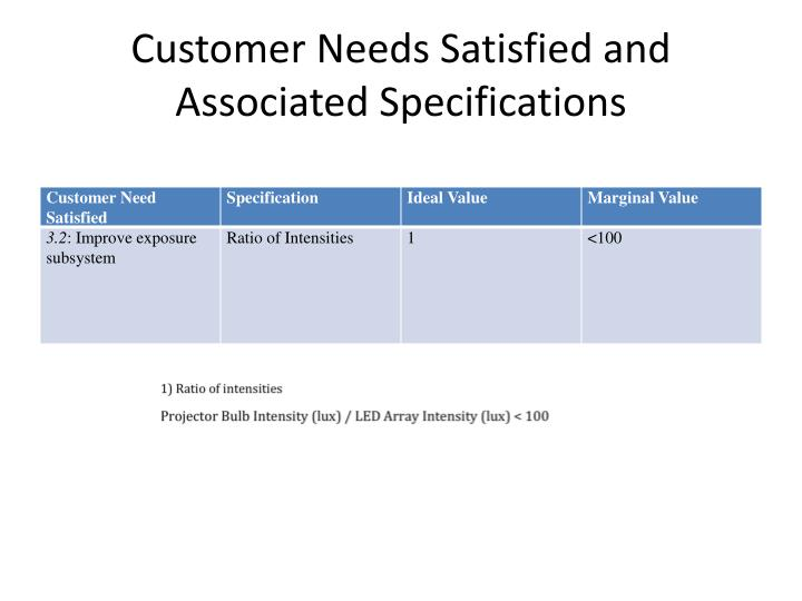 Customer Needs Satisfied and Associated Specifications