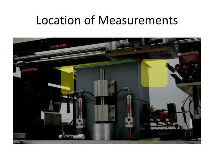 Location of Measurements