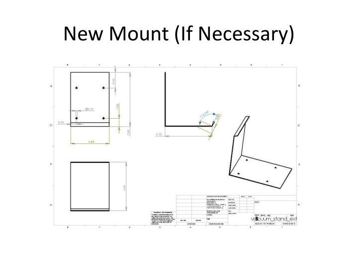 New Mount (If Necessary)