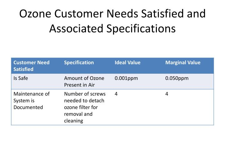 Ozone Customer Needs Satisfied and Associated Specifications