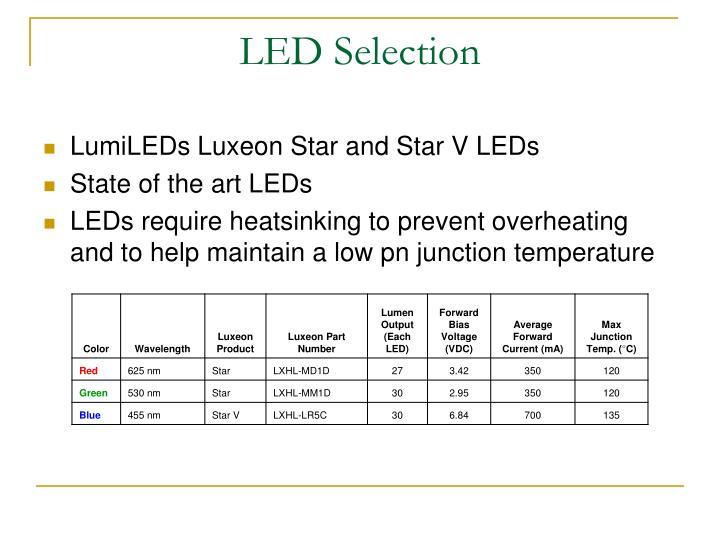 LED Selection