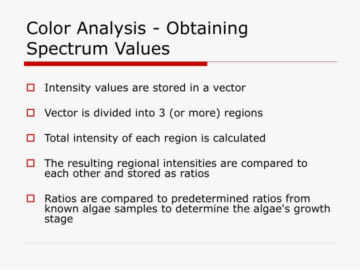 Color Analysis - Obtaining Spectrum Values