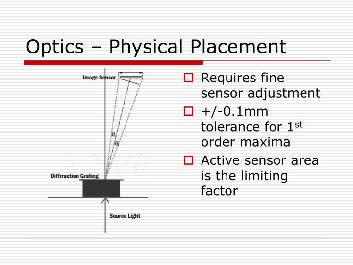 Optics – Physical Placement