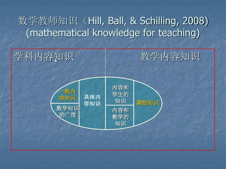 数学教师知识(