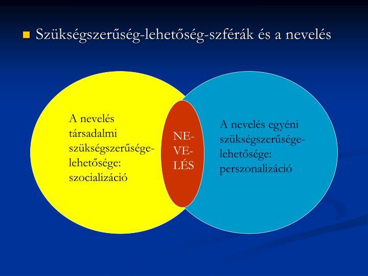 Szükségszerűség-lehetőség-szférák és a nevelés