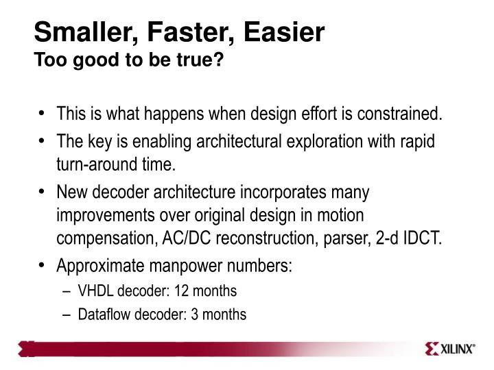 Smaller, Faster, Easier