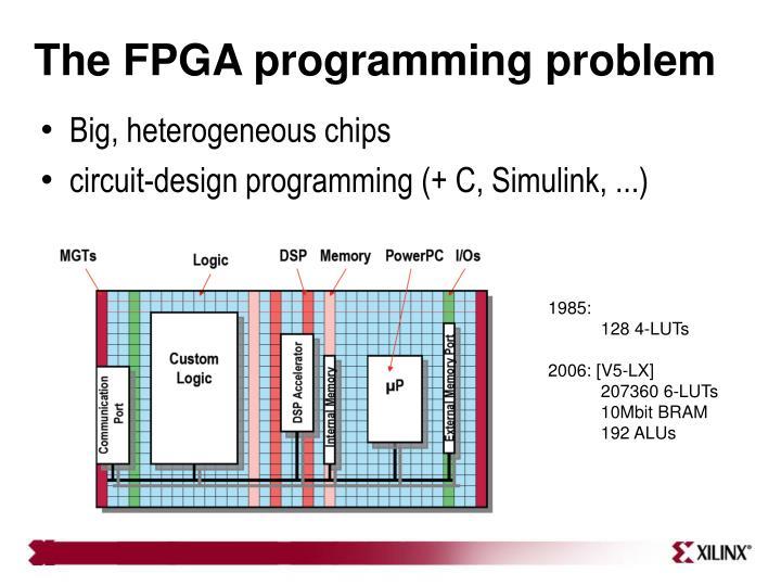 The FPGA programming problem