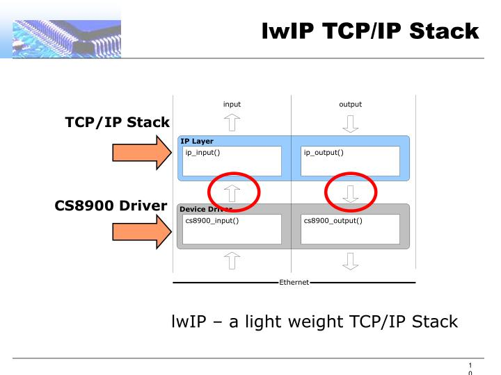 TCP/IP Stack