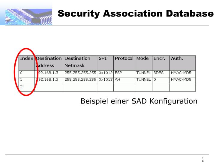 Security Association Database