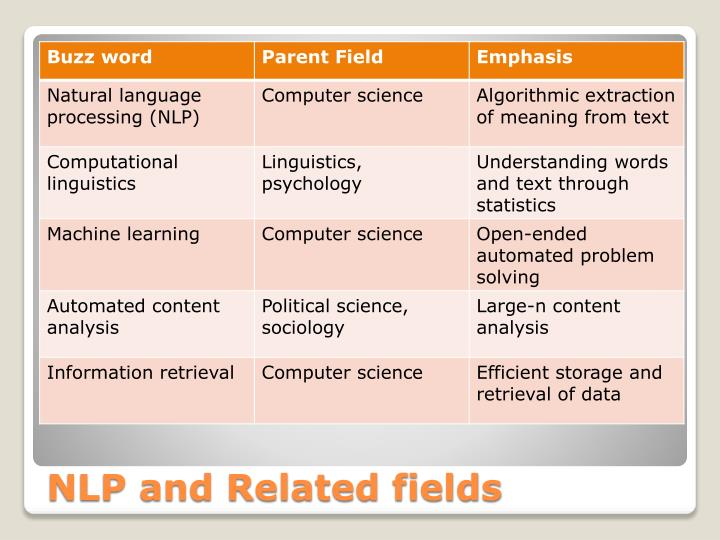 NLP and Related fields