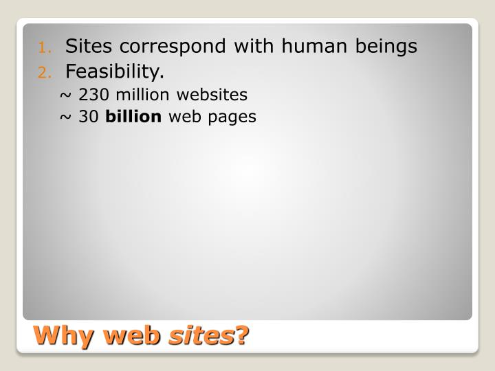Sites correspond with human beings