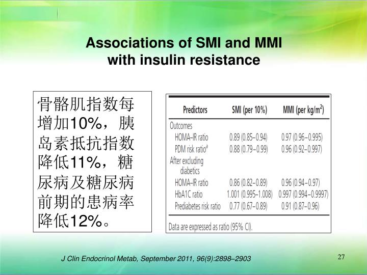 Associations of SMI and MMI
