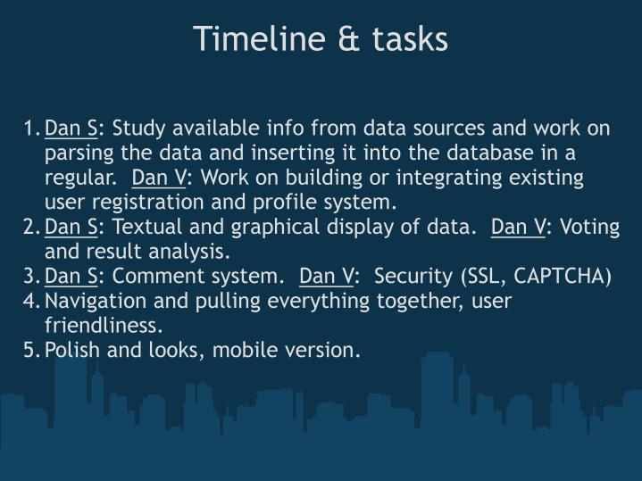 Timeline & tasks