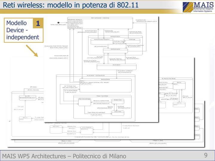 Reti wireless: modello in potenza di 802.11