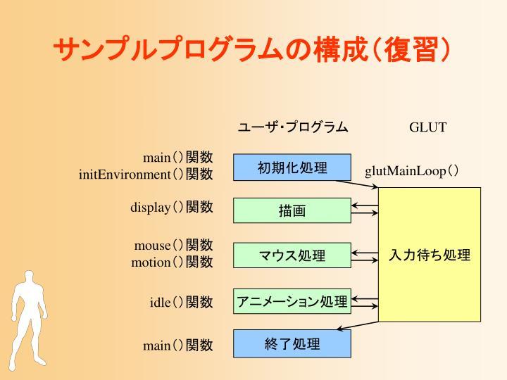 サンプルプログラムの構成(復習)
