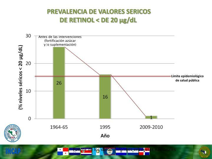 PREVALENCIA DE VALORES SERICOS