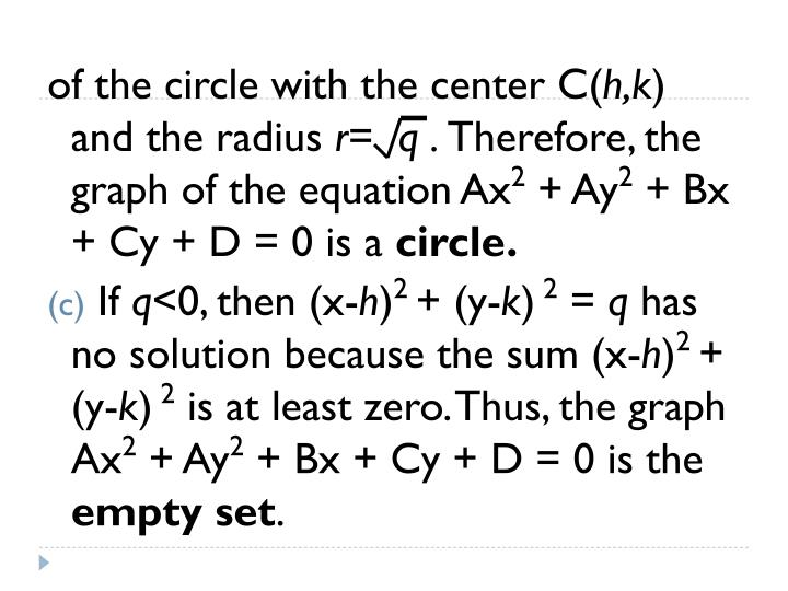 of the circle with the center C(