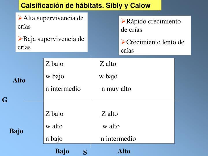 Calsificación de hábitats. Sibly y Calow