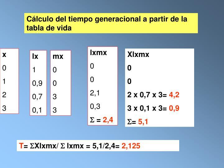 Cálculo del tiempo generacional a partir de la tabla de vida