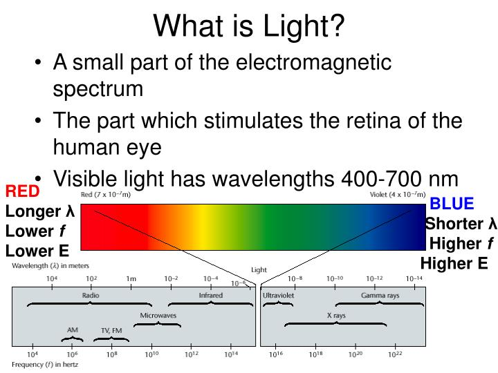 What is light1