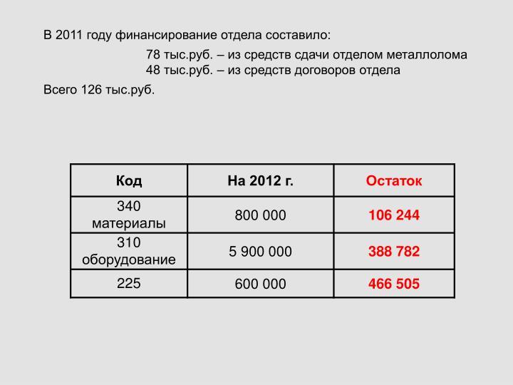 В 2011 году финансирование отдела составило: