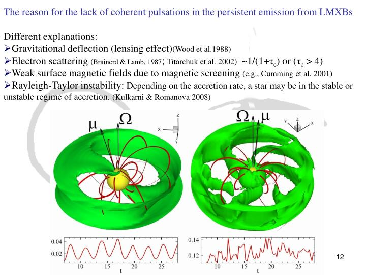The reason for the lack of coherent pulsations in the persistent emission from LMXBs