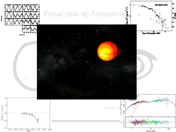 Pulsar spin-up Animation