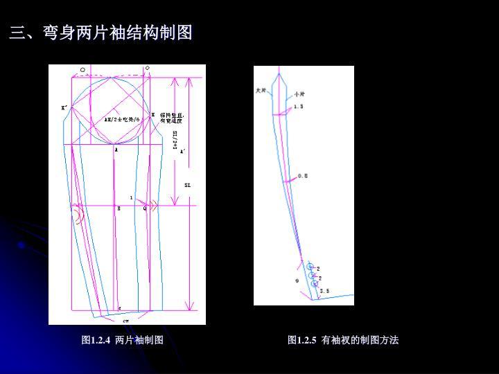 三、弯身两片袖结构制图