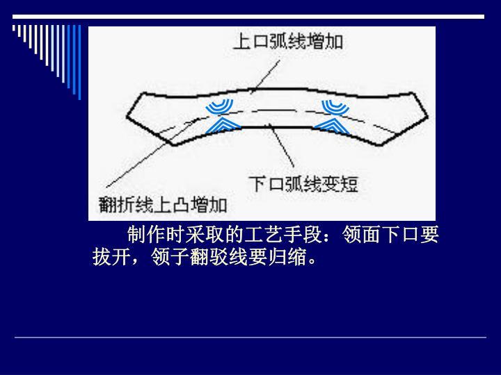 制作时采取的工艺手段:领面下口要拔开,领子翻驳线要归缩。