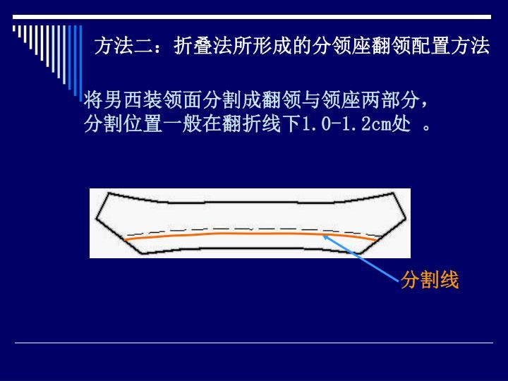 方法二:折叠法所形成的分领座翻领配置方法