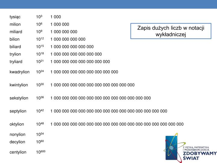 Zapis dużych liczb w notacji wykładniczej