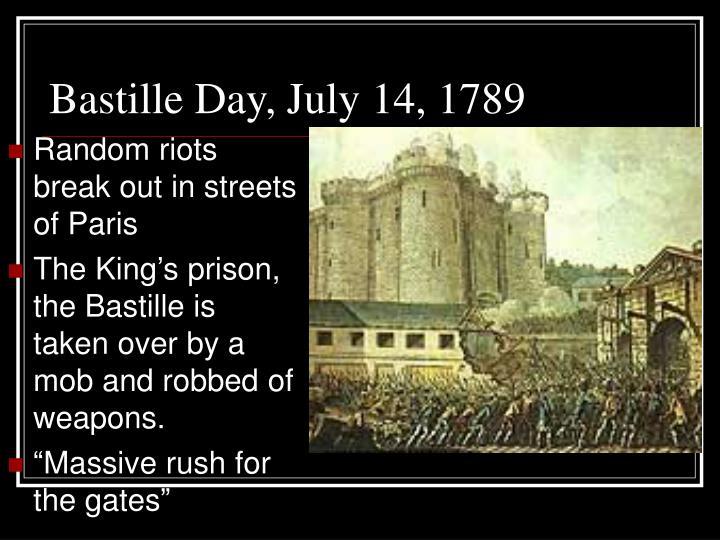 Bastille Day, July 14, 1789