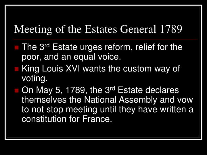 Meeting of the Estates General 1789