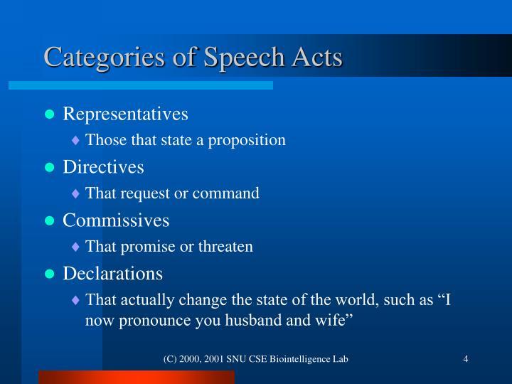 Categories of Speech Acts