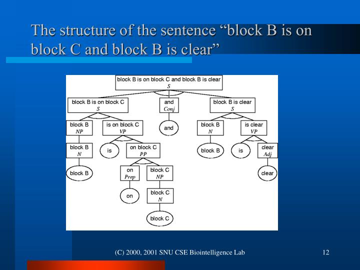 """The structure of the sentence """"block B is on block C and block B is clear"""""""