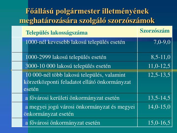 Főállású polgármester illetményének meghatározására szolgáló szorzószámok