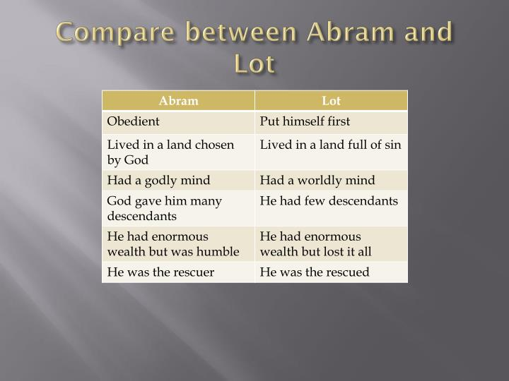Compare between Abram and Lot