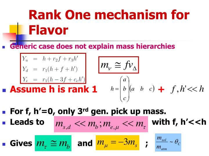 Rank One mechanism for Flavor