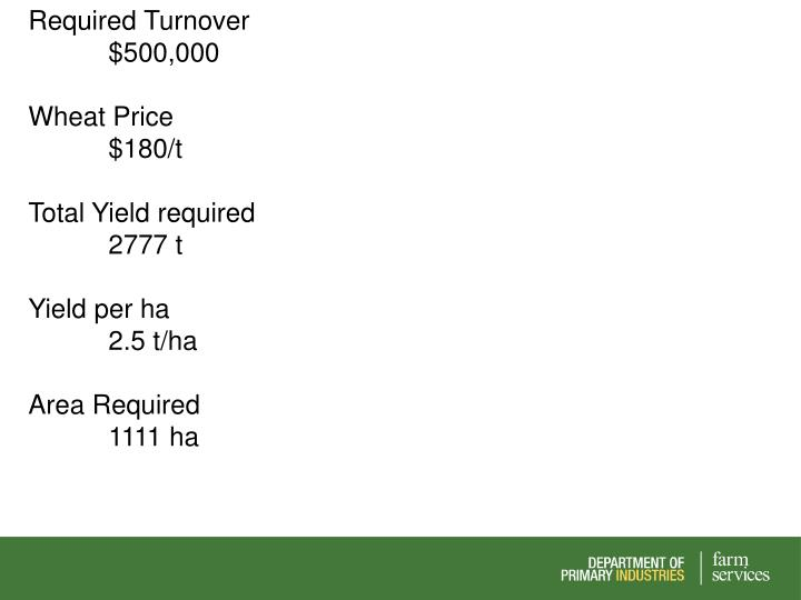Required Turnover